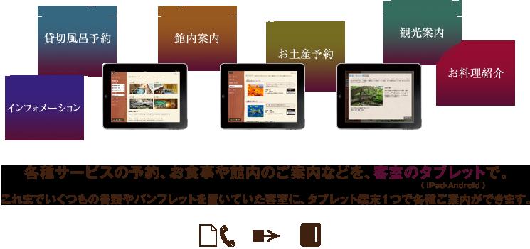 各種サービスの予約、お食事や館内のご案内などを、客室のタブレット(iPad・Android)端末で。これまでいくつもの書類やパンフレットを置いていた客室に、「タブレット(iPad・Android)端末」1つで各種ご案内ができます。